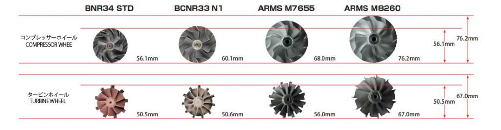 Tomei ARMS 7655 Turbo Kit RB26DETT